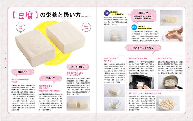 豆腐・厚揚げ・油揚げの栄養と使い方を詳細に解説