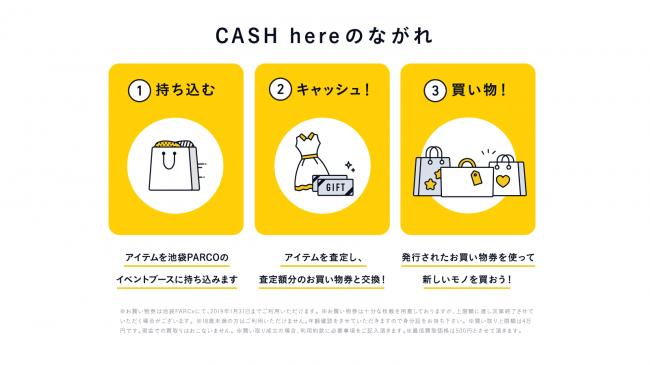目の前のアイテムが一瞬でキャッシュに変わるアプリ cash 池袋parcoに