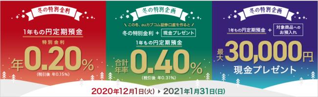 金利 2020 預金 定期 キャンペーン