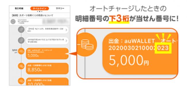 銀行 コード ぶん じ キャンペーン
