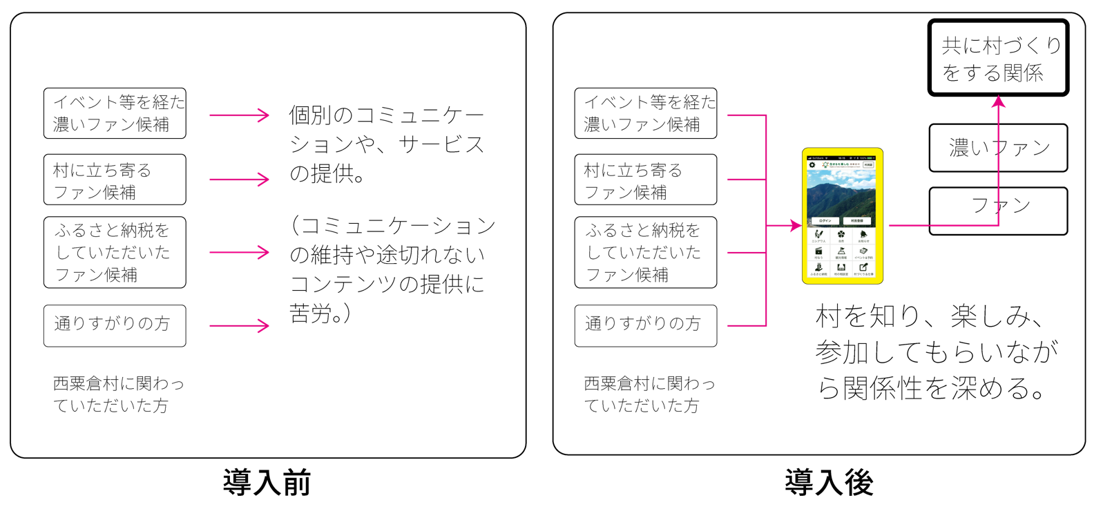 D26928-13-105935-0