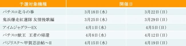 image 1  前へ 次へ  『東京スポーツ新聞社 777グランプリ2015』概要発表!!|株