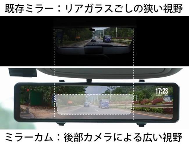 既存ミラーに比べて広角カメラと大型ミラーで視野角が大幅に拡大