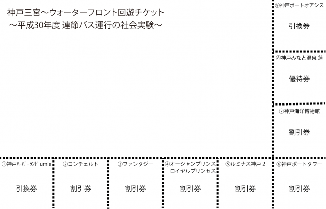ルミナス 神戸 倒産