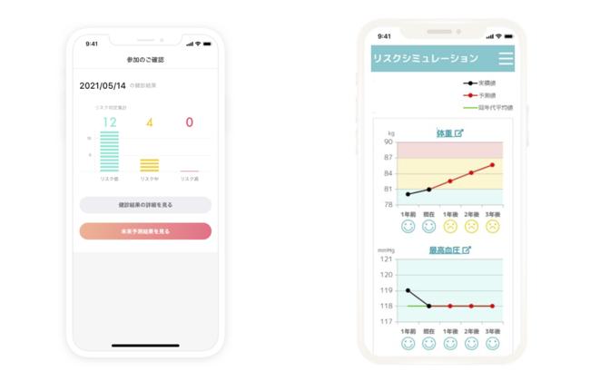 FiNCアプリ画面イメージ(右画面はFiNCアプリからの連携でNEC健診結果予測シミュレーションを表示)