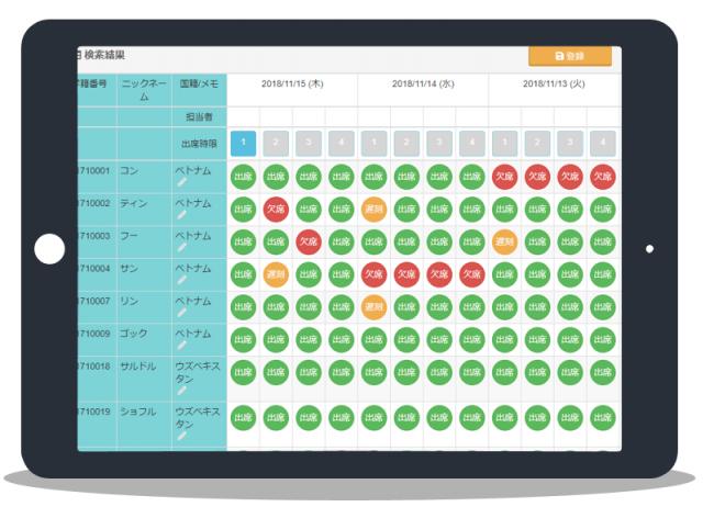 WSDB タブレット管理画面のイメージ