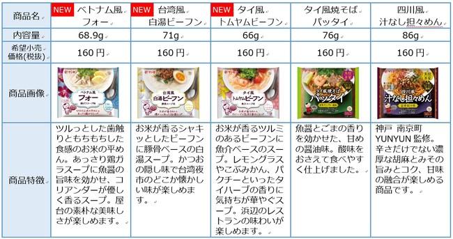 米粉専家シリーズ