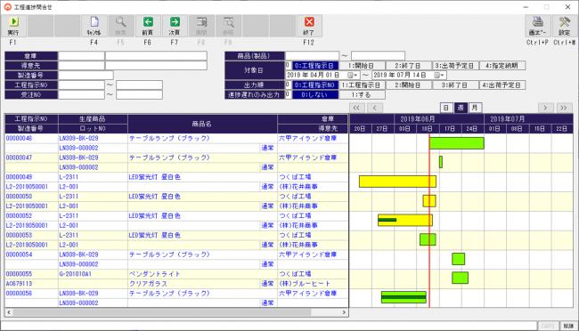 「工程進捗問い合わせ」画面は、ガントチャート形式で 製造進捗を分かりやすく表示