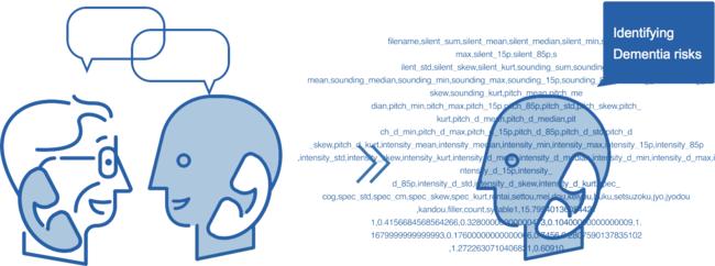 アルゴリズム概念図