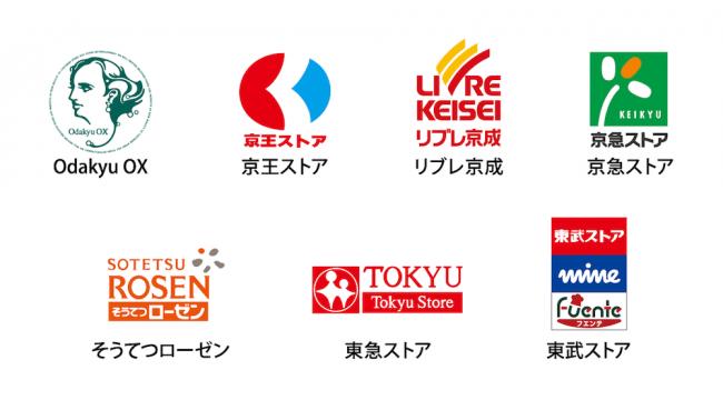 料理動画サイネージ「cookpad storeTV」、株式会社八社会加盟の私鉄系 ...