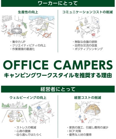 OFFICE CAMPERSの特徴とメリット