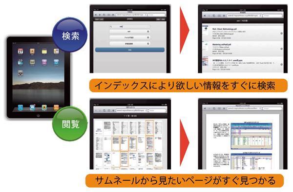 エフピーステージが保険営業支援クラウドサービスの 全文検索機能に、Smart DocFinderを採用