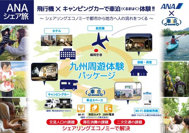 九州周遊体験パッケージ