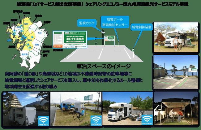 総務省「IoTサービス創出支援事業」 シェアリングエコノミー型九州周遊観光サービスモデル事業