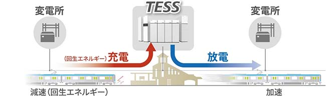 TESSの仕組み