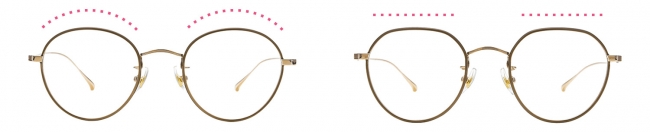 [左] アーチ系の眉 [右] ストレート系の眉