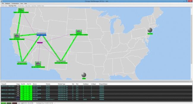 ProMD-EMS:网络监控,设备设置工具