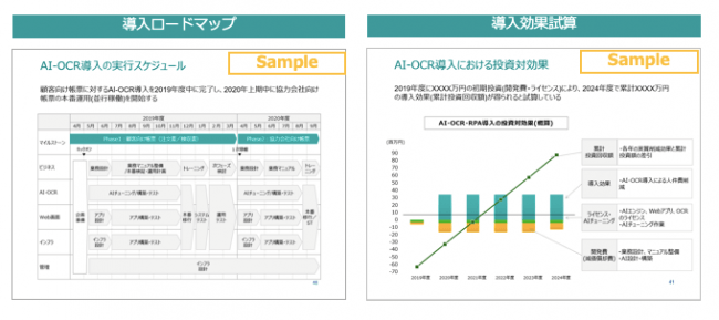 ※AIサービスアセスメント導入ロードマップ・導入効果試算例