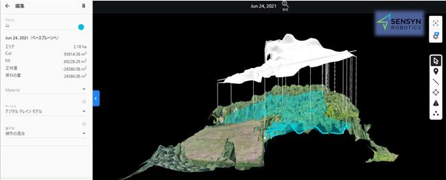 山間部の3Dモデリング化