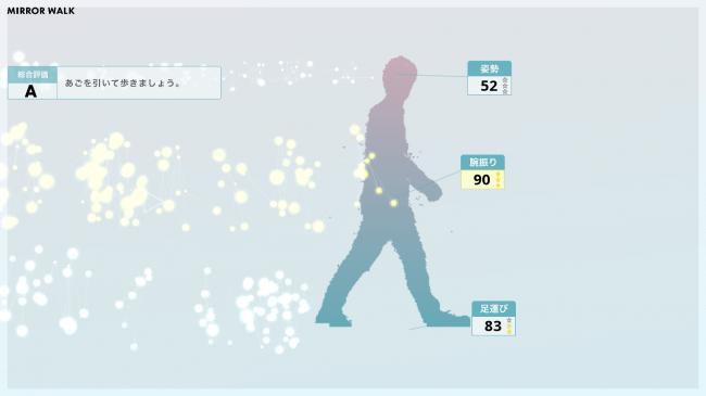 「ミラーウォーク」のアウトプットイメージ:歩行に重要な3要素を点数化、その結果に応じてアドバイスが表示される