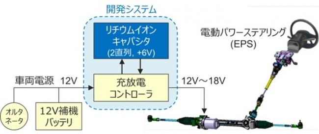 EPSの電源補助イメージ