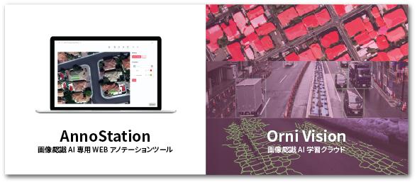 Orniのプロダクト:AnnoStationとOrni Vision