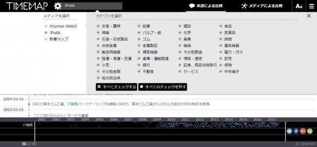 TIMEMAPのメディア選択画面(JPubbのカテゴリ)