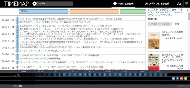 TIMEMAPの関連検索の画面(JPubb>新書マップ)