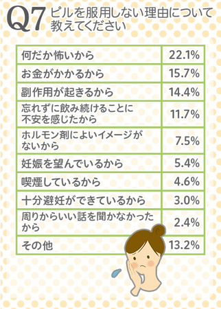 Source: http://prtimes.jp/main/html/rd/p/000000198.000002943.html
