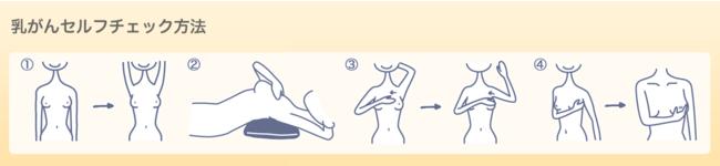 閉経後の胸の張り
