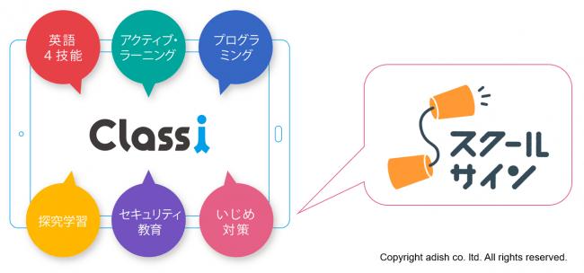 アディッシュのいじめ匿名連絡サイト「スクールサイン」、教育プラットフォーム「Classi」と連携