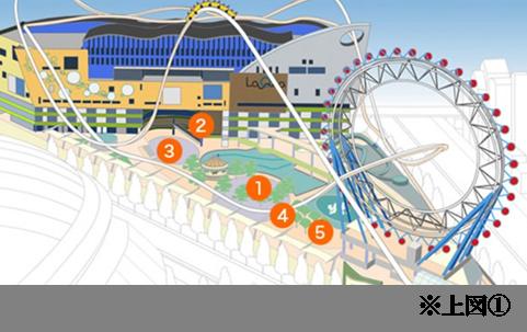 武尊もスペシャルゲストで登場!! 『「K-1 WORLD GP」6.30両国大会 ロクテンサンゼロ K-1見ようぜ!by東京ドームシティ ラクーアガーデンステージ』を開催