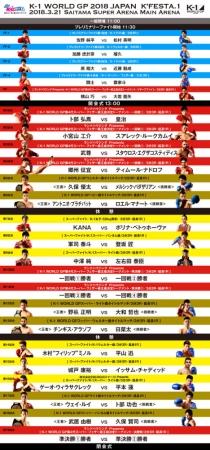 さいたま K1 さいたまSAでのイベント開催に百田尚樹さん「K1の代表は日本人ではないようです。 これはヘイトではありません」ツイートし物議