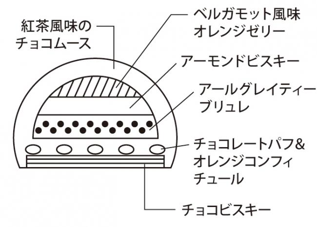 ケーキ断面_ブッシュ・ド・フルール