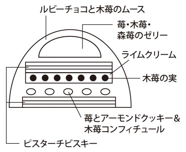 ケーキ断面_ペール・ノエル