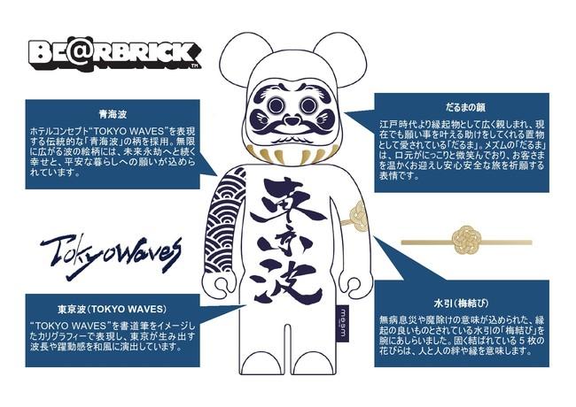 デザイン詳細 <『BE@RBRICK TokyoWaves (2020)』 400%サイズ>