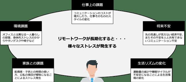 会社 テクノロジー キャピタル 株式 ヒューマン