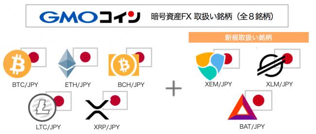 仮想 通貨 gmo