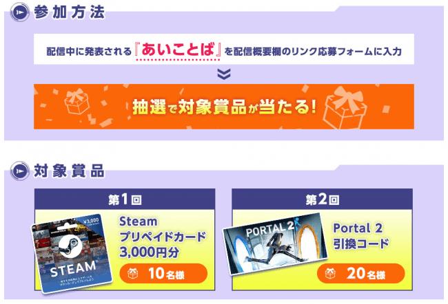 使い方 カード steam プリペイド