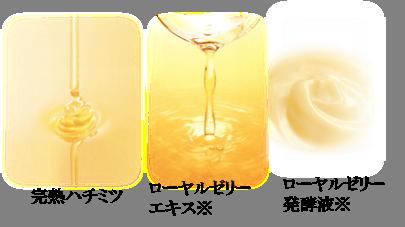 ミツバチ産品成分