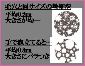 泡の大きさ比較