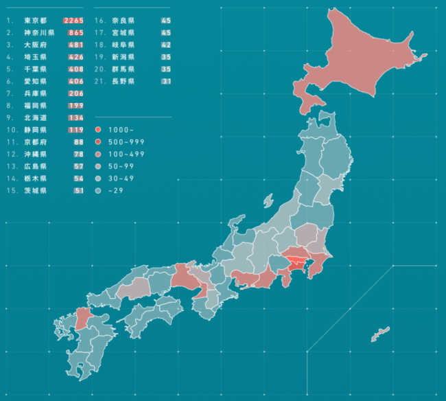 都道府県別登録車両台数  出所:DeNAプレスリリース(PR TIMES)より