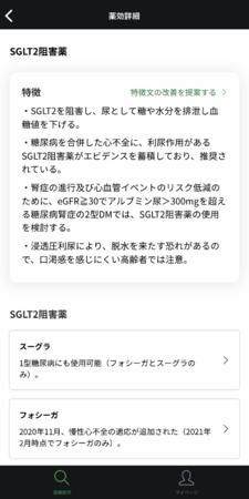 SGLT2特徴