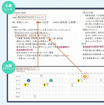 企業シート×企業スケジュール