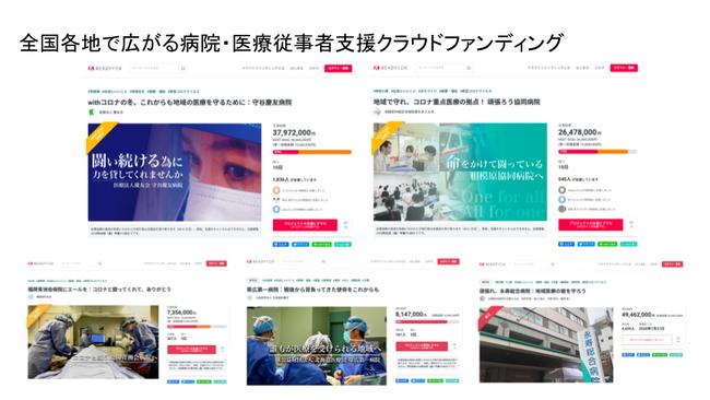 県 受け入れ 茨城 病院 ウイルス コロナ