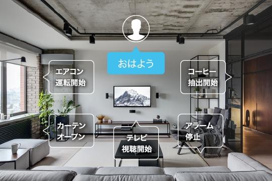 家の全自動化
