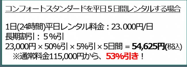 平日5日間のレンタル料金