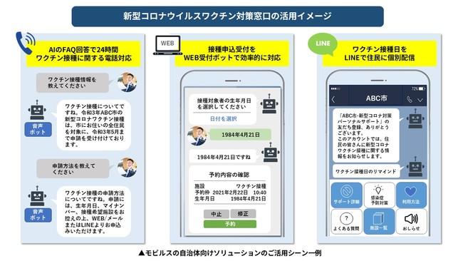 電話 ない コロナ 繋がら 新型コロナウイルスに対する電話相談窓口が繋がらない!そんなときは無料相談アプリがあった!