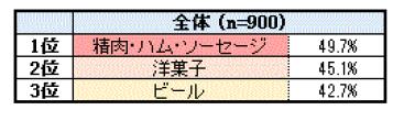 D3149-114-320756-0