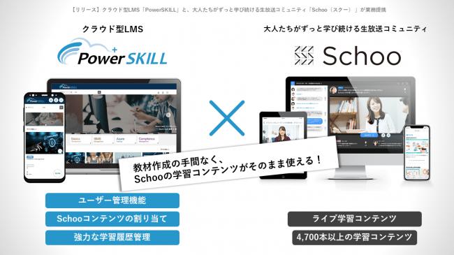 クラウド型LMS「PowerSKILL」と、大人たちがずっと学び続ける生放送コミュニティ「Schoo(スクー) 」が業務提携
